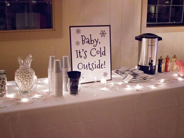 Tmx Hot Chocolate Candy Bar 51 1989987 160140359435592 Fontana Dam, NC wedding venue