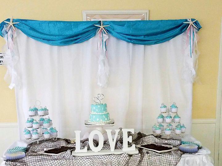 Tmx 1488546967960 20170223063047 Sarasota, FL wedding eventproduction