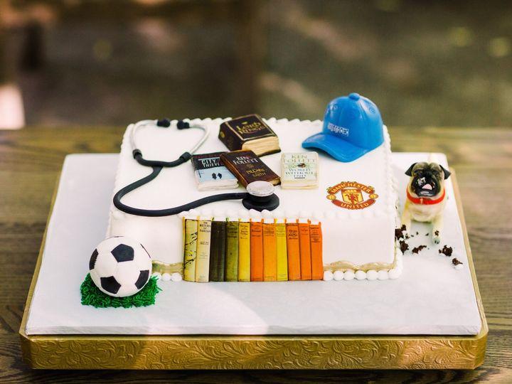 Tmx Patricks Cake 2 51 1968097 159251736922158 Arlington, TX wedding cake