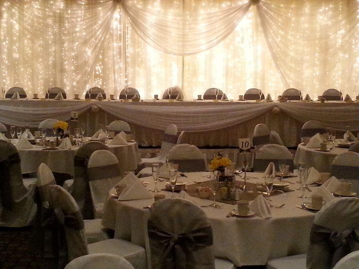Tmx 1422993158184 20140920161407 Middleton wedding venue