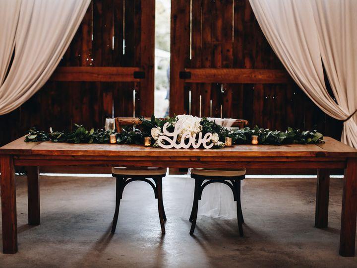 Tmx  Mp 3252 51 998197 Orlando, FL wedding planner