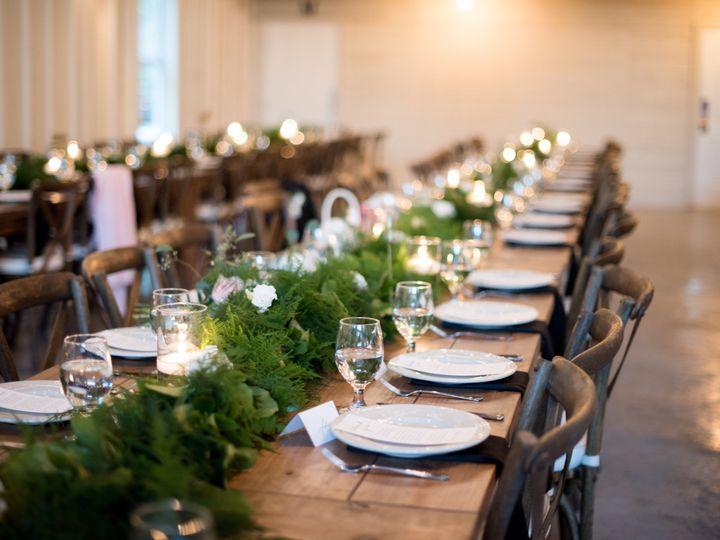 Tmx Aly James Wedding 1787 51 998197 Orlando, FL wedding planner