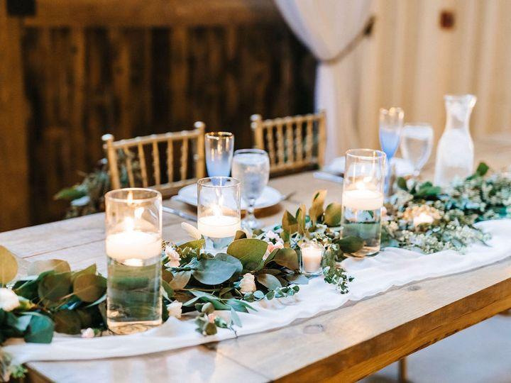 Tmx Kateconnor 421 51 998197 Orlando, FL wedding planner
