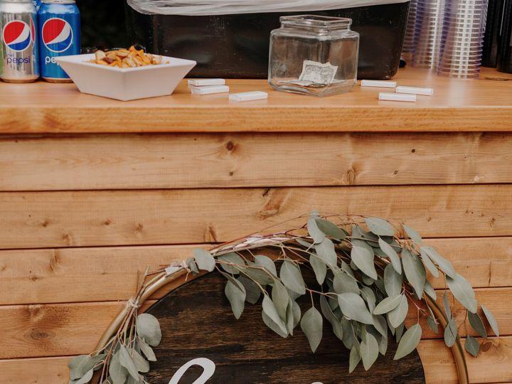 Tmx Photo108 51 998197 Orlando, FL wedding planner