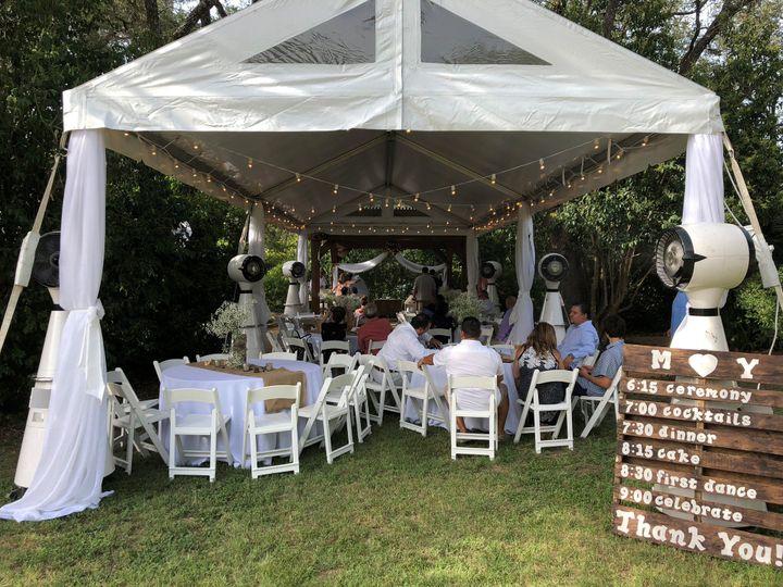 Tmx Photo Jun 30 6 12 21 Pm 1 51 1161397 159076604794790 Austin wedding venue