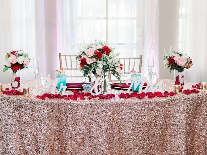 Tmx 13 51 153397 1564844606 Tarpon Springs, Florida wedding venue