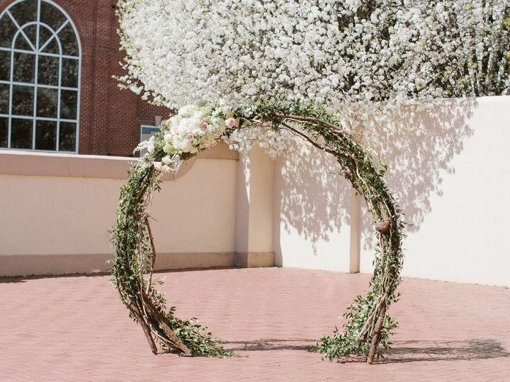 Tmx 1521650040 Ac416ccecf068d83 1521650038 Dd417288d4aaa35c 1521650011876 2 Villa March 2018 V High Point, North Carolina wedding venue