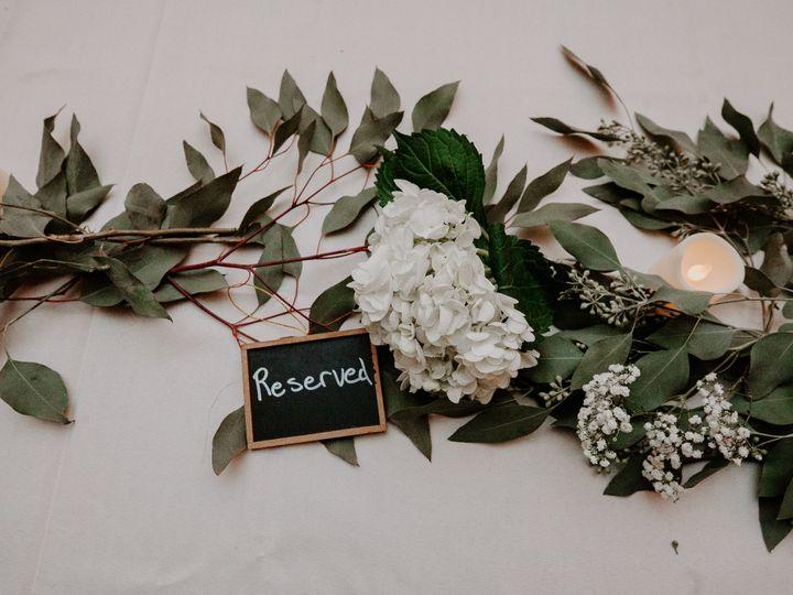 Tmx Screen Shot 2019 11 01 At 4 10 56 Pm 51 1046397 1572760688 San Francisco, CA wedding photography