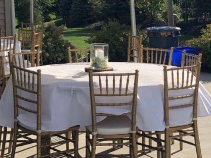 Tmx Fullsizer 51 1886397 1571863917 North Tonawanda, NY wedding rental