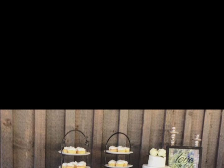 Tmx Cupcake Buffet 51 1069397 1560444292 Heron, MT wedding venue