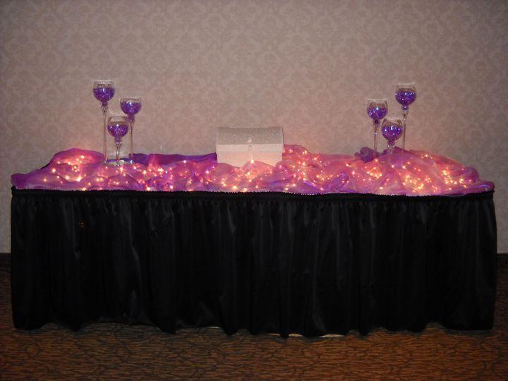 Tmx 1517346864 6210fa86555a66b7 1517346860 F0e49426a4299830 1517346889497 34 Gift Table Wadsworth, OH wedding venue