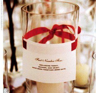 Tmx 1222224558183 Hurricanevase Funfact Cherry Hill wedding planner