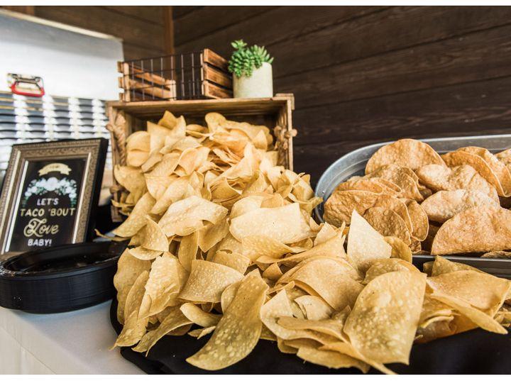 Tmx Chips 51 739597 1568476356 Oklahoma City wedding catering