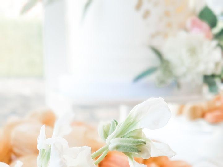 Tmx 0710 2019 113353929025324926200 51 716697 1571361497 Portland wedding cake