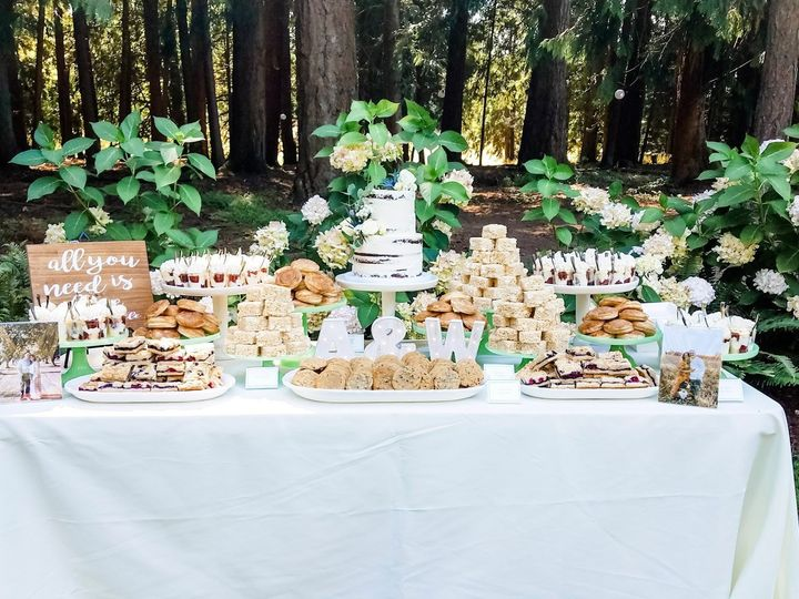 Tmx 0810 2019 120776032714227295177 51 716697 1571361509 Portland wedding cake