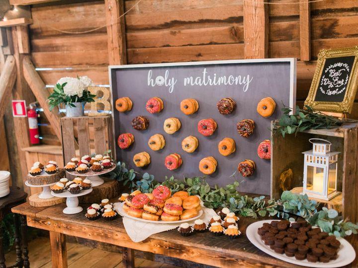 Tmx Weddingexample32 51 1018697 1573518106 Clemmons, North Carolina wedding photography