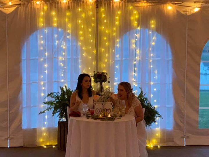Tmx A12 51 1893797 160243041541713 Stuarts Draft, VA wedding dj