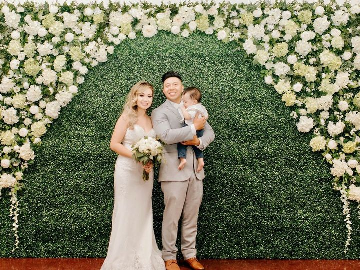 Tmx 6 51 1038797 157530645457309 Greenville, SC wedding florist