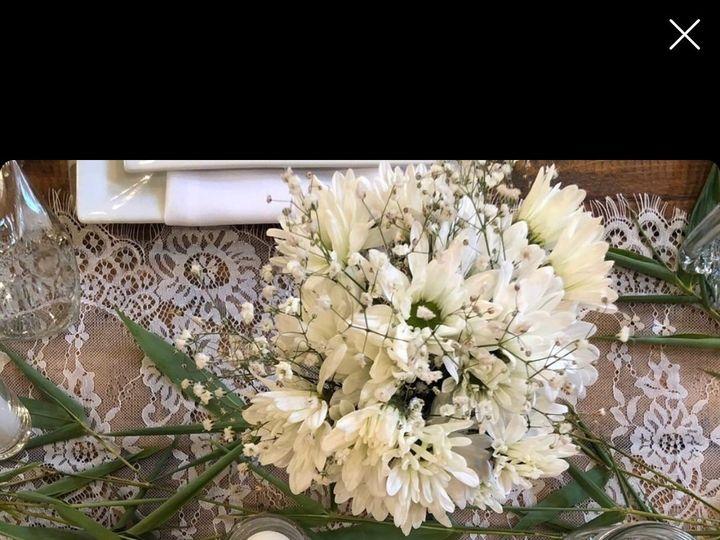 Tmx Rd1 51 1038797 157530541363835 Greenville, SC wedding florist