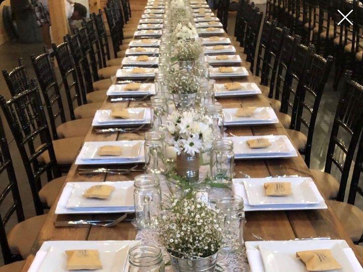 Tmx Rd2 51 1038797 157530560819394 Greenville, SC wedding florist
