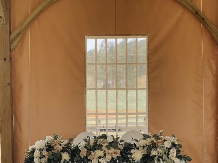 Tmx Wedding Ross 51 1038797 158639771988930 Greenville, SC wedding florist