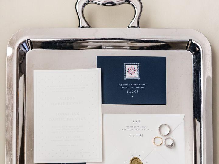 Tmx 20190615 Kelleher 0001 51 6897 157654429026516 Alexandria, VA wedding planner
