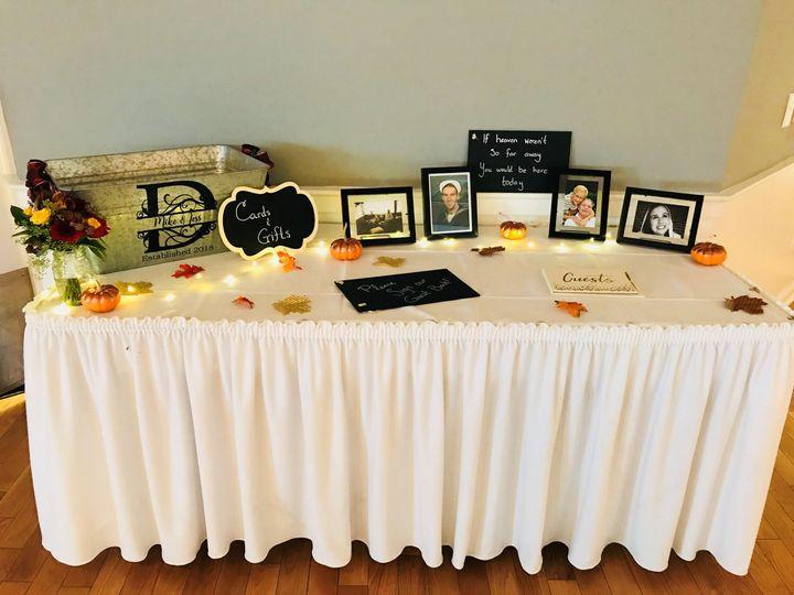 Tmx 29 51 28897 Greenland, NH wedding venue