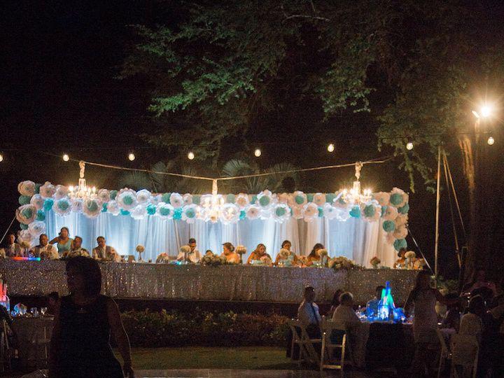 Tmx 1513289099645 Cjevanslr 2002 Kahului wedding planner