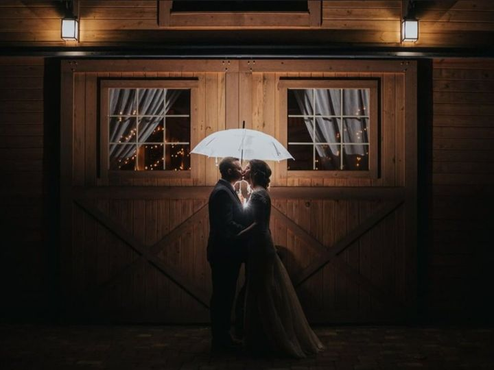 Tmx Screen Shot 2020 06 27 At 11 10 39 Pm 51 702997 159331434479423 Lynchburg, VA wedding photography
