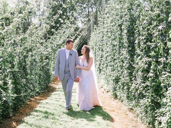 Tmx Screen Shot 2020 06 27 At 11 10 52 Pm 51 702997 159331436365341 Lynchburg, VA wedding photography