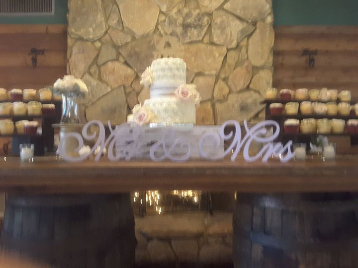 Cake at fireplace