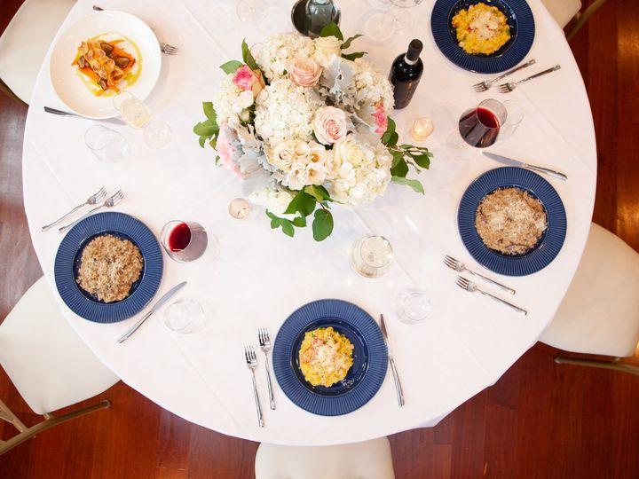Tmx Nonna Lunch And Banquett 57 51 660008 1570630986 Mamaroneck, NY wedding venue