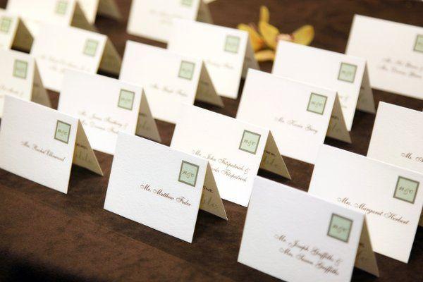 Tmx 1288674240204 4007 Concord wedding planner