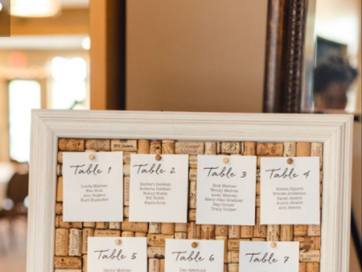 Tmx Seating Board 51 193308 160978448597937 Lakeville wedding venue