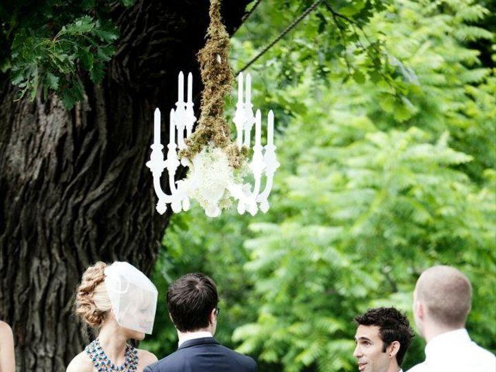 Tmx 1450907133731 599356101511257364998821928853997n Breckenridge, Colorado wedding officiant