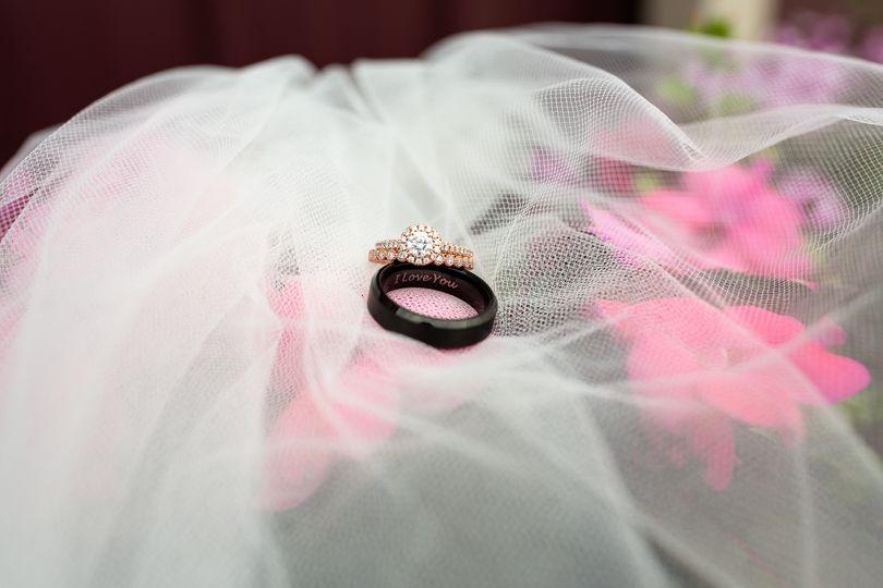 Ring Shot Details