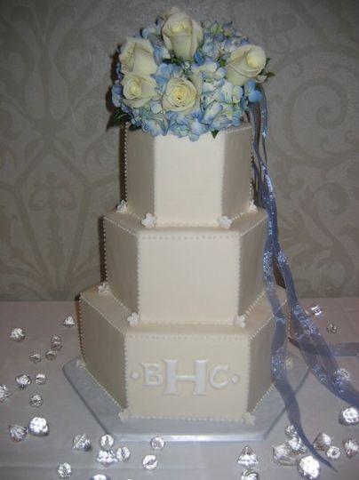 Cakes Ashland Ohio