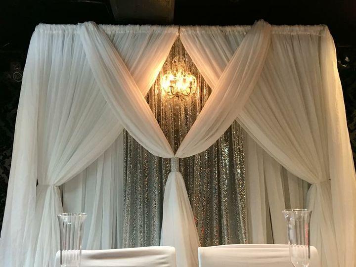 Tmx 11 51 477708 Salem, MA wedding rental