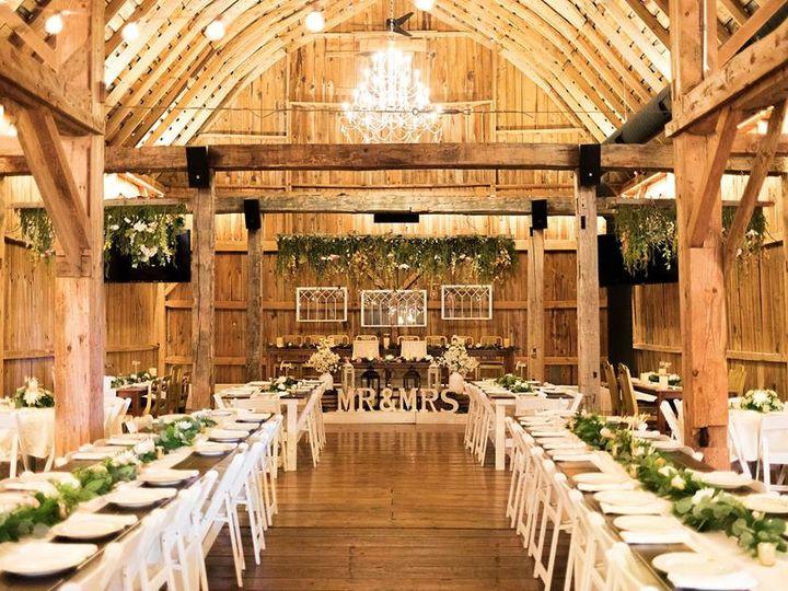 Tmx Barn 51 949708 1561170608 Gaylord, MI wedding venue