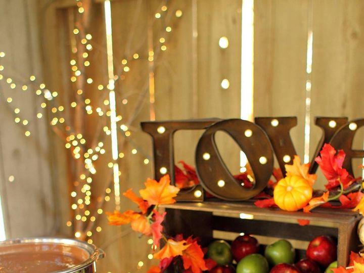 Tmx 1448773191138 19 Lompoc, CA wedding favor