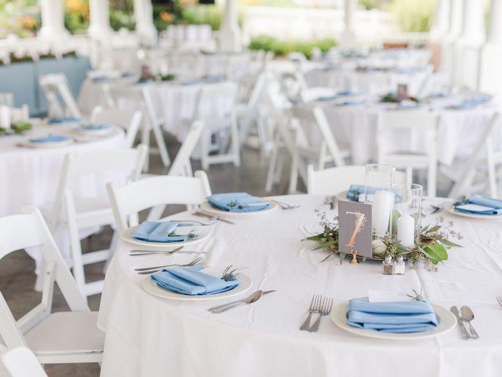 Tmx Scott And Courtney 2318 51 85908 1571854539 Shelbyville, MI wedding venue