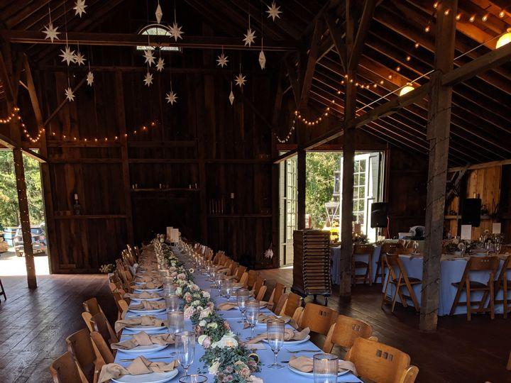 Tmx Image 51 1017908 1566271969 San Jose, California wedding catering