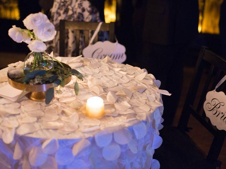 Tmx 1508342156339 Costadbp 19 Rochelle Park, NJ wedding planner
