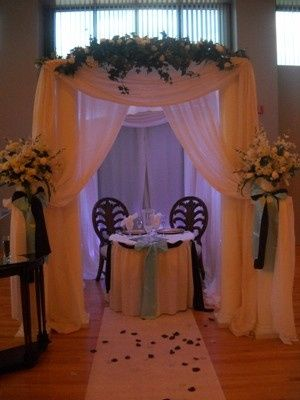 Tmx 1379103774375 204 Newport News wedding rental