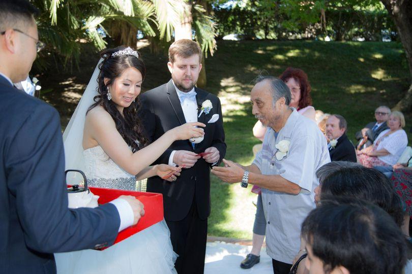 Ceremony practices