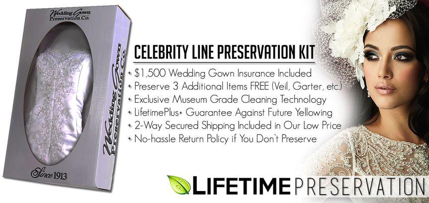 lifetime preservation ww celebrity line kit banner
