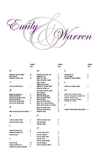 This seating chart was designed with the bride and grooms names in a fancy font.