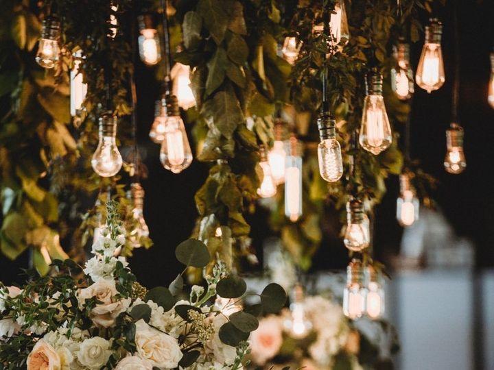 Tmx  63c4361 51 956418 157887255647438 Asheville, NC wedding planner