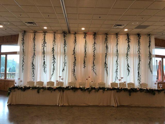 Tmx Biggestbackdrop 51 29418 160216880330053 Smiths Creek, MI wedding venue
