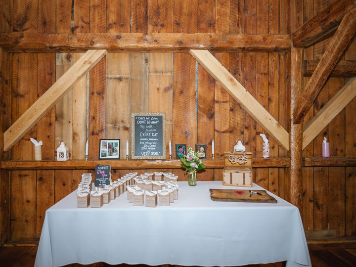Tmx 1466424862716 Dsc0472 Andover, New Hampshire wedding venue